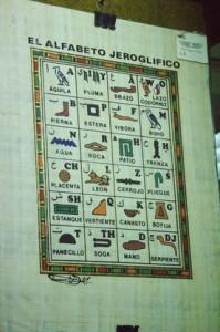 Transliteración a letras latinas de jeroglíficos egipcios