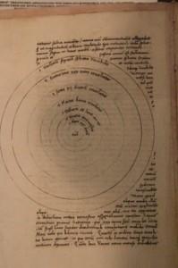 Su concepción del sistema solar
